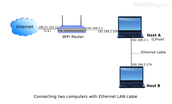 Connecting two computers with an Ethernet LAN cable