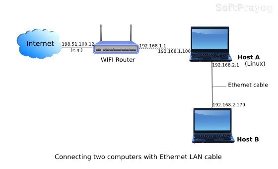 how do i hook up 2 computers to 1 internet connection